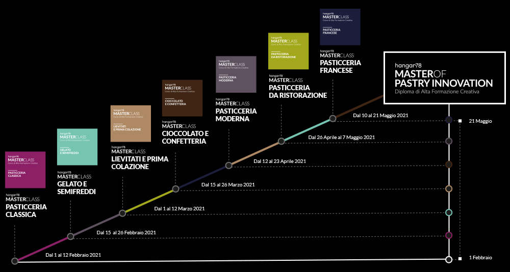 infografica-mopi7