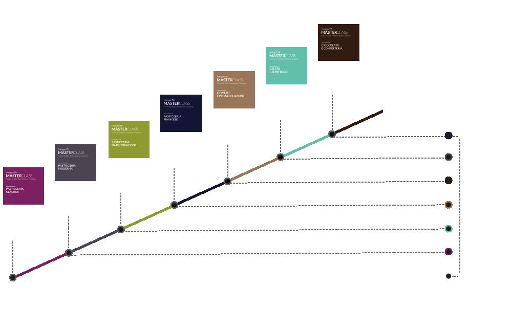 percorso_infografica